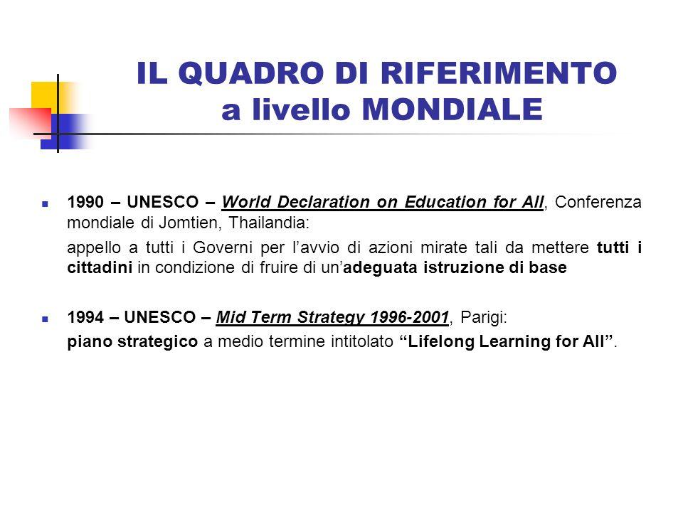 IL QUADRO DI RIFERIMENTO a livello MONDIALE 1990 – UNESCO – World Declaration on Education for All, Conferenza mondiale di Jomtien, Thailandia: appell