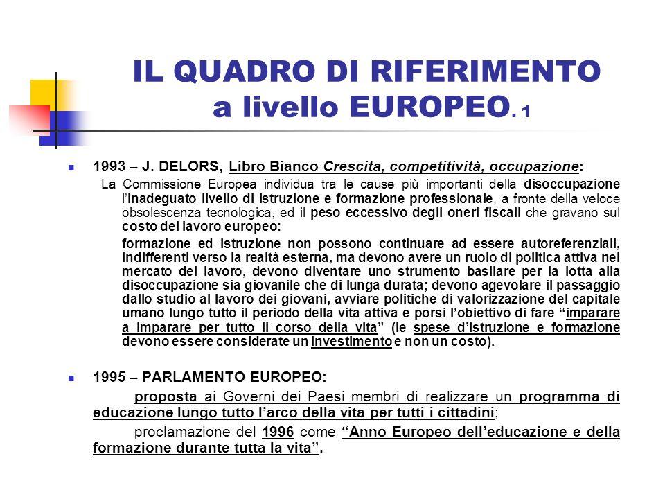 IL QUADRO DI RIFERIMENTO a livello EUROPEO. 1 1993 – J. DELORS, Libro Bianco Crescita, competitività, occupazione: La Commissione Europea individua tr
