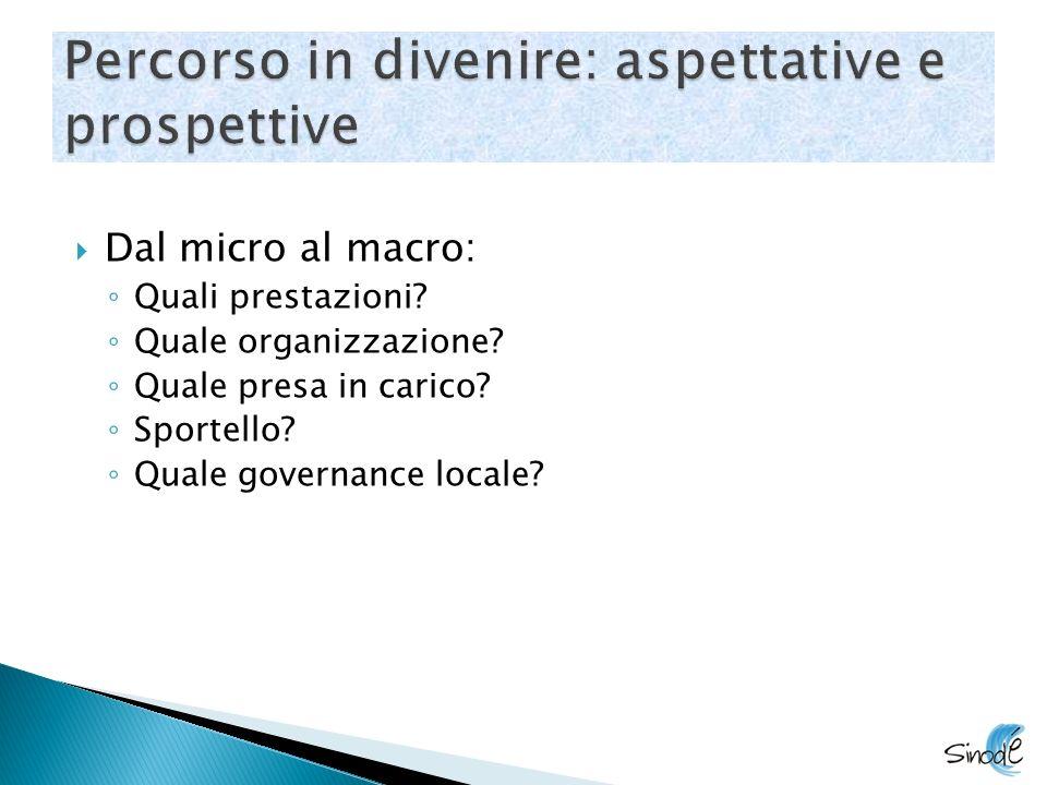 Dal micro al macro: Quali prestazioni. Quale organizzazione.