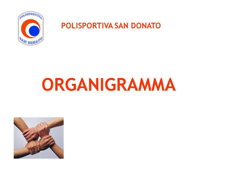POLISPORTIVA SAN DONATO ORGANIGRAMMA
