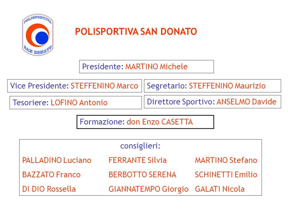 Presidente: MARTINO Michele POLISPORTIVA SAN DONATO Vice Presidente: STEFFENINO MarcoSegretario: STEFFENINO Maurizio Tesoriere: LOFINO Antonio Diretto