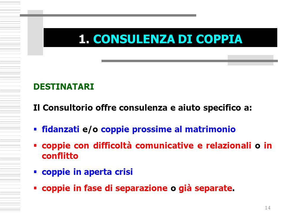 14 1. CONSULENZA DI COPPIA DESTINATARI Il Consultorio offre consulenza e aiuto specifico a: fidanzati e/o coppie prossime al matrimonio coppie con dif