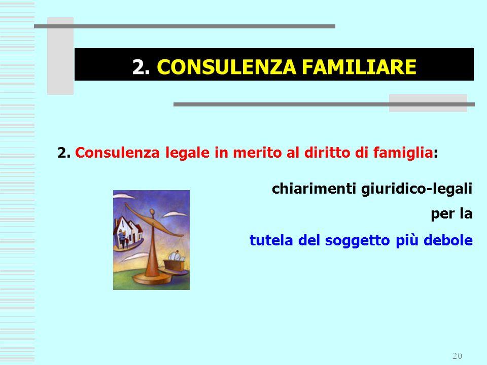 20 2. CONSULENZA FAMILIARE 2. Consulenza legale in merito al diritto di famiglia: chiarimenti giuridico-legali per la tutela del soggetto più debole