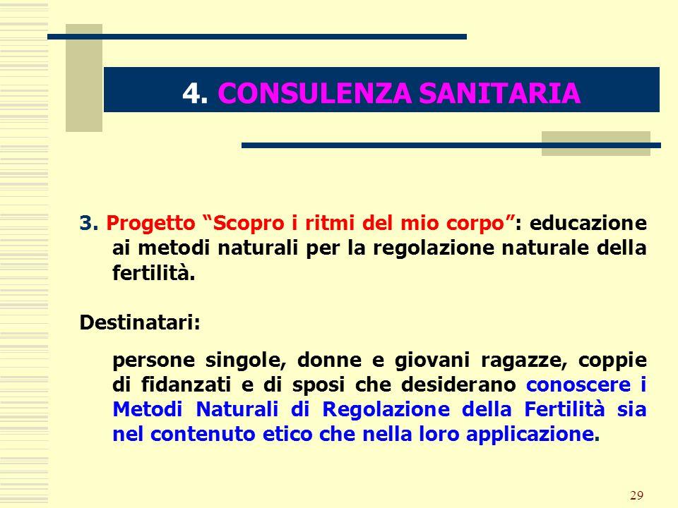 29 4. CONSULENZA SANITARIA 3. Progetto Scopro i ritmi del mio corpo: educazione ai metodi naturali per la regolazione naturale della fertilità. Destin