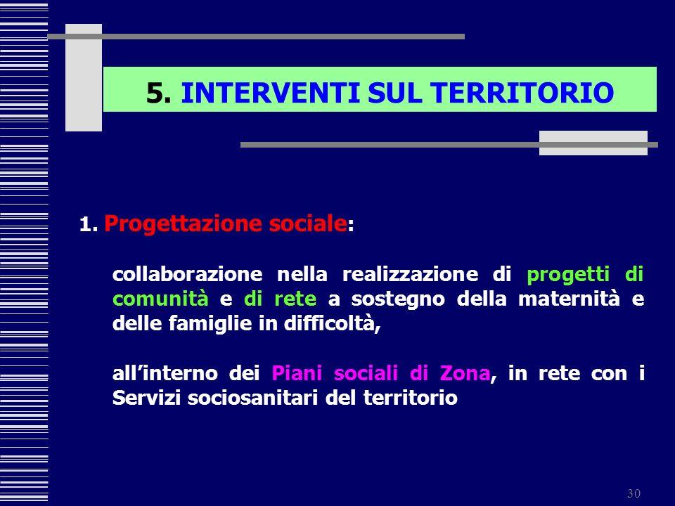 30 5. INTERVENTI SUL TERRITORIO 1. Progettazione sociale : collaborazione nella realizzazione di progetti di comunità e di rete a sostegno della mater
