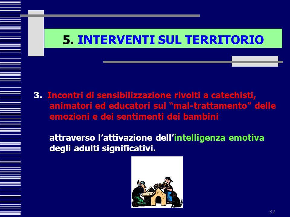 32 5. INTERVENTI SUL TERRITORIO 3. Incontri di sensibilizzazione rivolti a catechisti, animatori ed educatori sul mal-trattamento delle emozioni e dei
