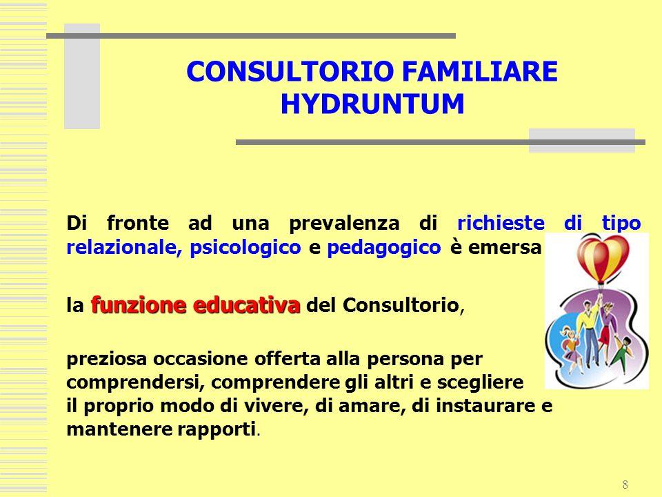 8 Di fronte ad una prevalenza di richieste di tipo relazionale, psicologico e pedagogico è emersa funzione educativa la funzione educativa del Consult