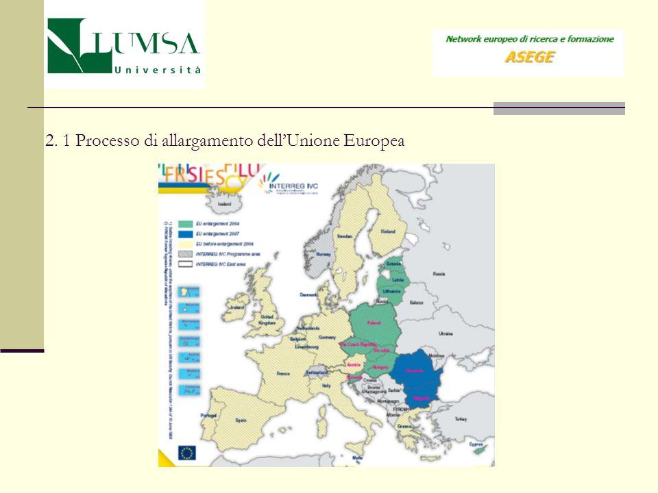 2. 1 Processo di allargamento dellUnione Europea