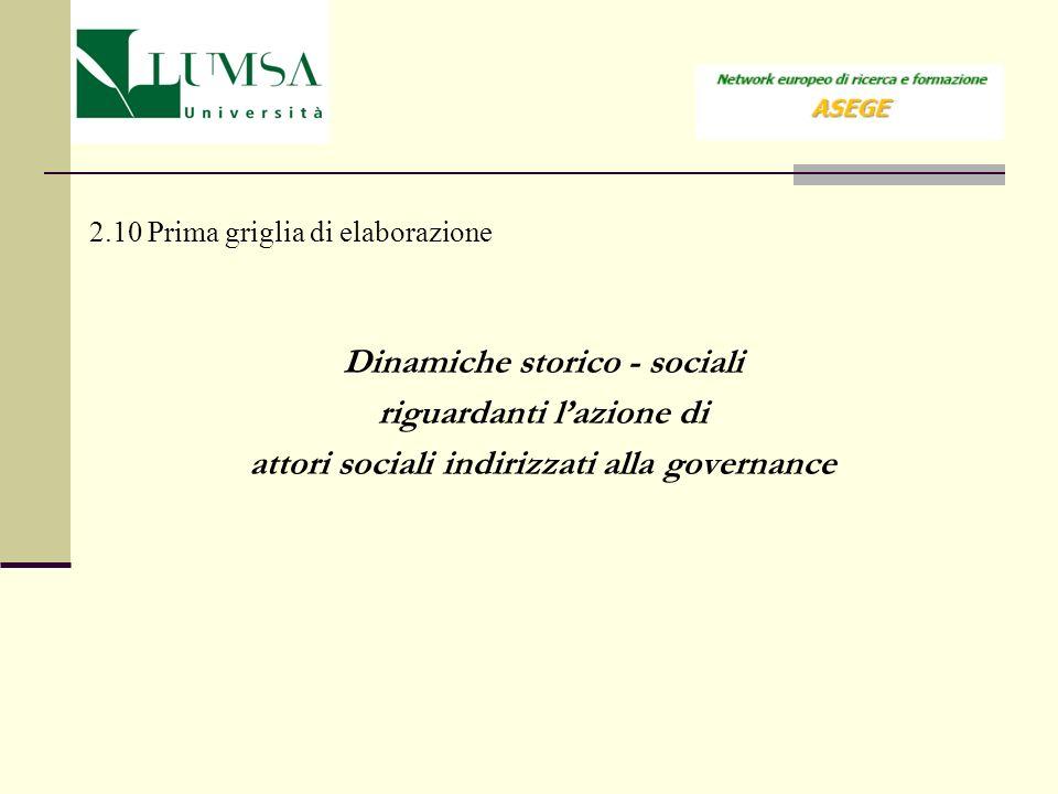 2.10 Prima griglia di elaborazione Dinamiche storico - sociali riguardanti lazione di attori sociali indirizzati alla governance