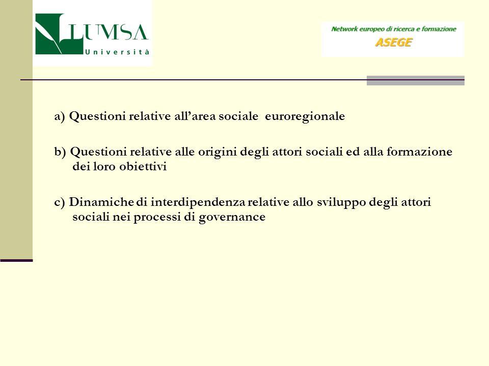 a) Questioni relative allarea sociale euroregionale b) Questioni relative alle origini degli attori sociali ed alla formazione dei loro obiettivi c) D