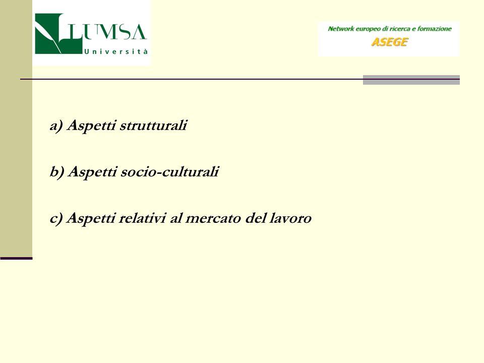 a) Aspetti strutturali b) Aspetti socio-culturali c) Aspetti relativi al mercato del lavoro
