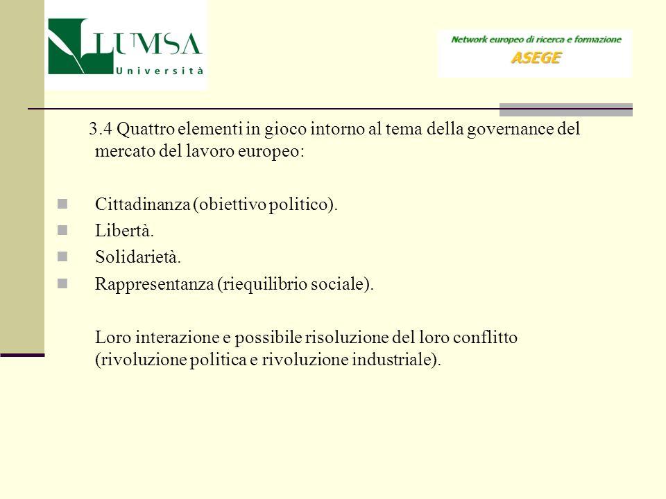 3.4 Quattro elementi in gioco intorno al tema della governance del mercato del lavoro europeo: Cittadinanza (obiettivo politico). Libertà. Solidarietà