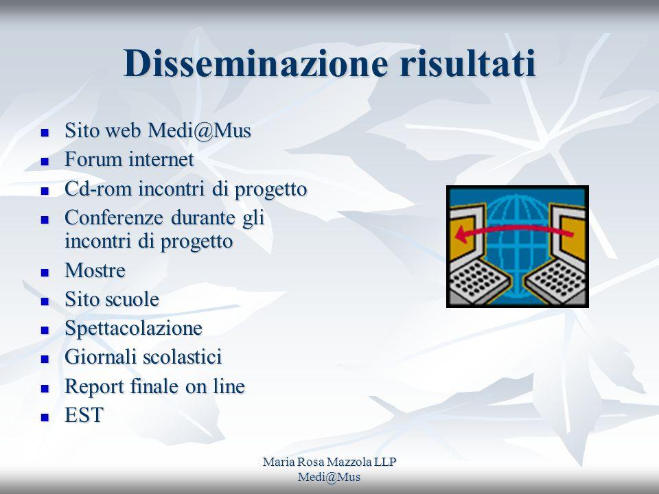 Maria Rosa Mazzola LLP Medi@Mus Disseminazione risultati Sito web Medi@Mus Sito web Medi@Mus Forum internet Forum internet Cd-rom incontri di progetto