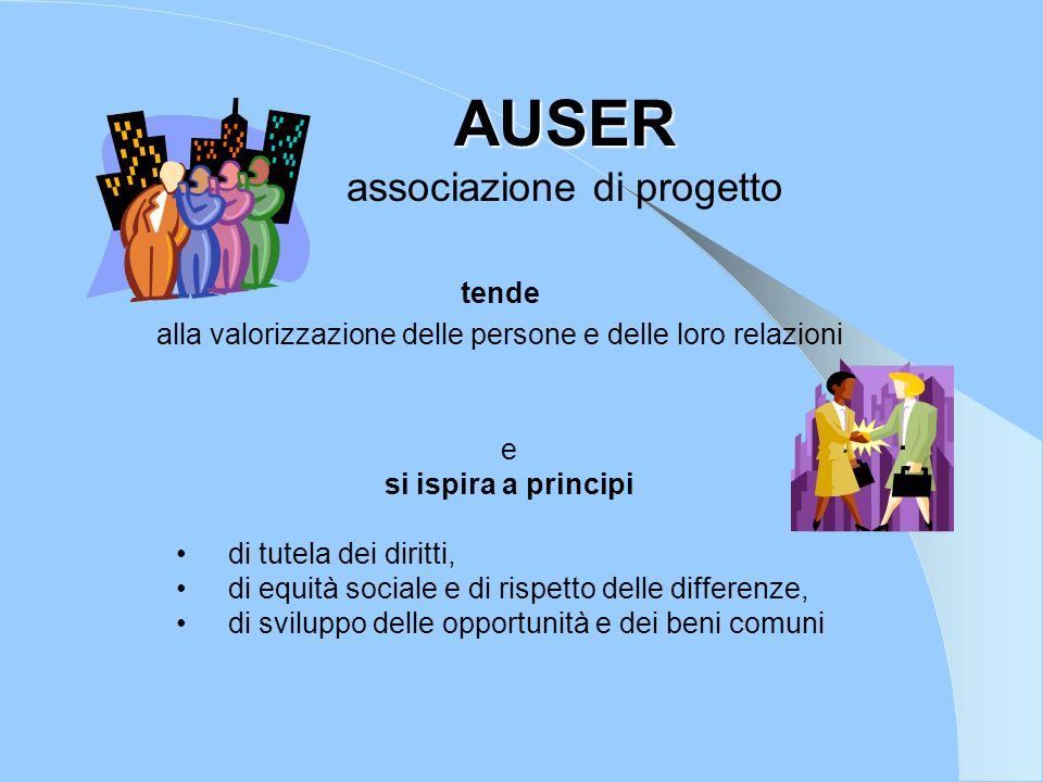 AUSER tende alla valorizzazione delle persone e delle loro relazioni di tutela dei diritti, di equità sociale e di rispetto delle differenze, di svilu