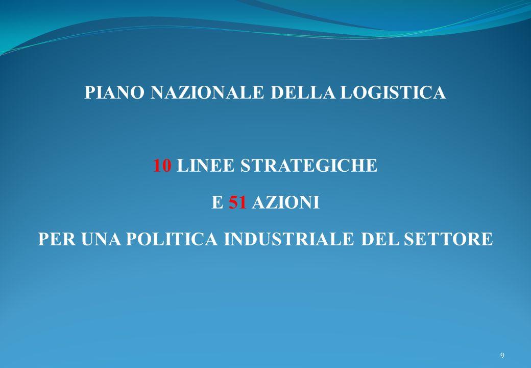 9 PIANO NAZIONALE DELLA LOGISTICA 10 LINEE STRATEGICHE E 51 AZIONI PER UNA POLITICA INDUSTRIALE DEL SETTORE