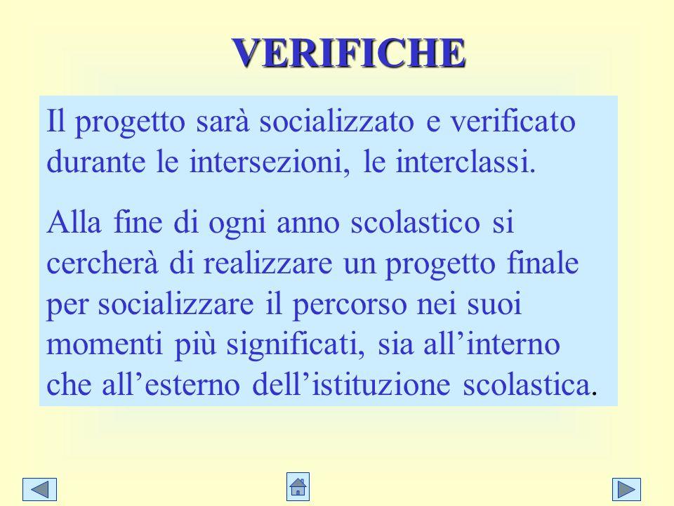 VERIFICHE Il progetto sarà socializzato e verificato durante le intersezioni, le interclassi. Alla fine di ogni anno scolastico si cercherà di realizz