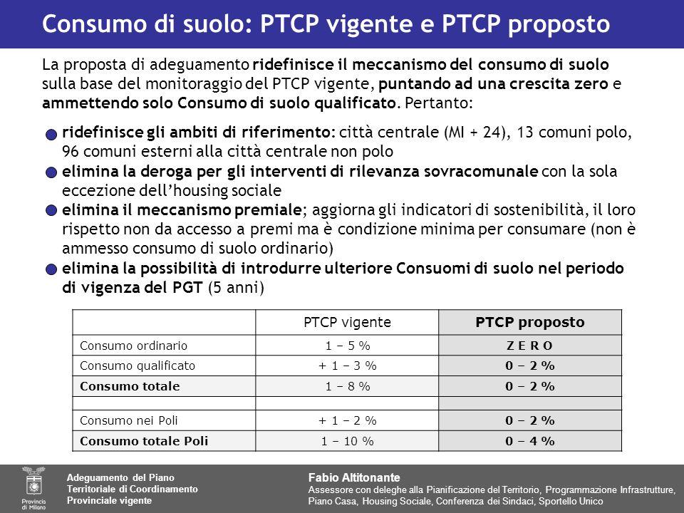 Consumo di suolo: PTCP vigente e PTCP proposto PTCP vigentePTCP proposto Consumo ordinario1 – 5 %Z E R O Consumo qualificato+ 1 – 3 %0 – 2 % Consumo totale1 – 8 %0 – 2 % Consumo nei Poli+ 1 – 2 %0 – 2 % Consumo totale Poli1 – 10 %0 – 4 % La proposta di adeguamento ridefinisce il meccanismo del consumo di suolo sulla base del monitoraggio del PTCP vigente, puntando ad una crescita zero e ammettendo solo Consumo di suolo qualificato.
