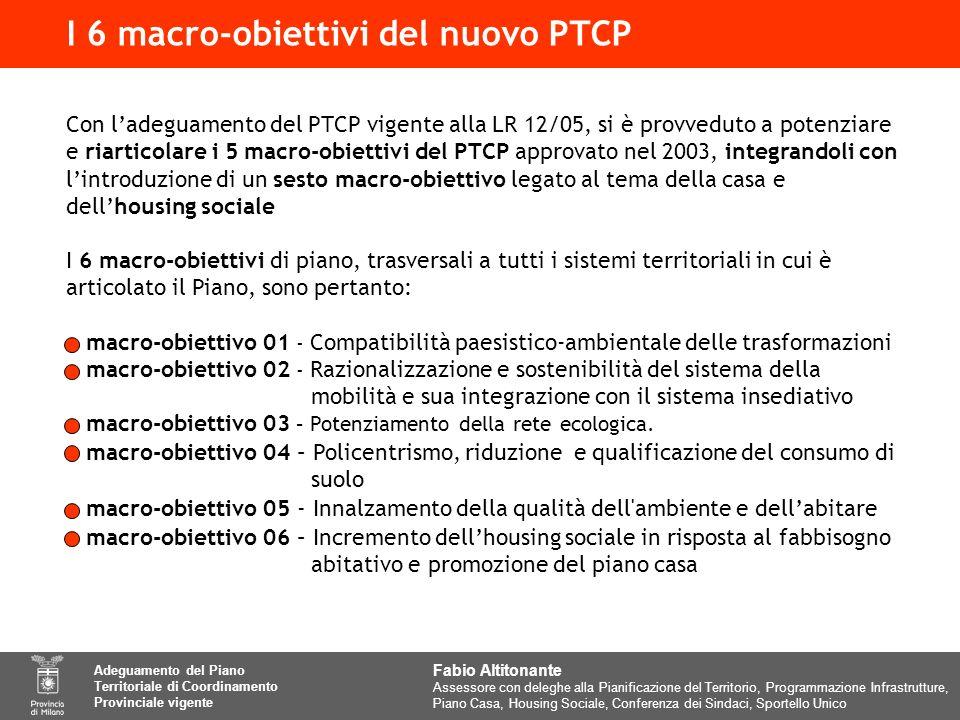 I 6 macro-obiettivi del nuovo PTCP Con ladeguamento del PTCP vigente alla LR 12/05, si è provveduto a potenziare e riarticolare i 5 macro-obiettivi del PTCP approvato nel 2003, integrandoli con lintroduzione di un sesto macro-obiettivo legato al tema della casa e dellhousing sociale I 6 macro-obiettivi di piano, trasversali a tutti i sistemi territoriali in cui è articolato il Piano, sono pertanto: macro-obiettivo 01 - Compatibilità paesistico-ambientale delle trasformazioni macro-obiettivo 02 - Razionalizzazione e sostenibilità del sistema della mobilità e sua integrazione con il sistema insediativo macro-obiettivo 03 – Potenziamento della rete ecologica.