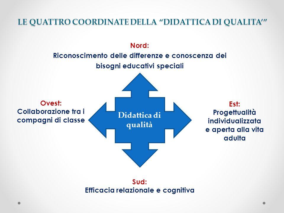 LE QUATTRO COORDINATE DELLA DIDATTICA DI QUALITA Nord: Riconoscimento delle differenze e conoscenza dei bisogni educativi speciali Didattica di qualit