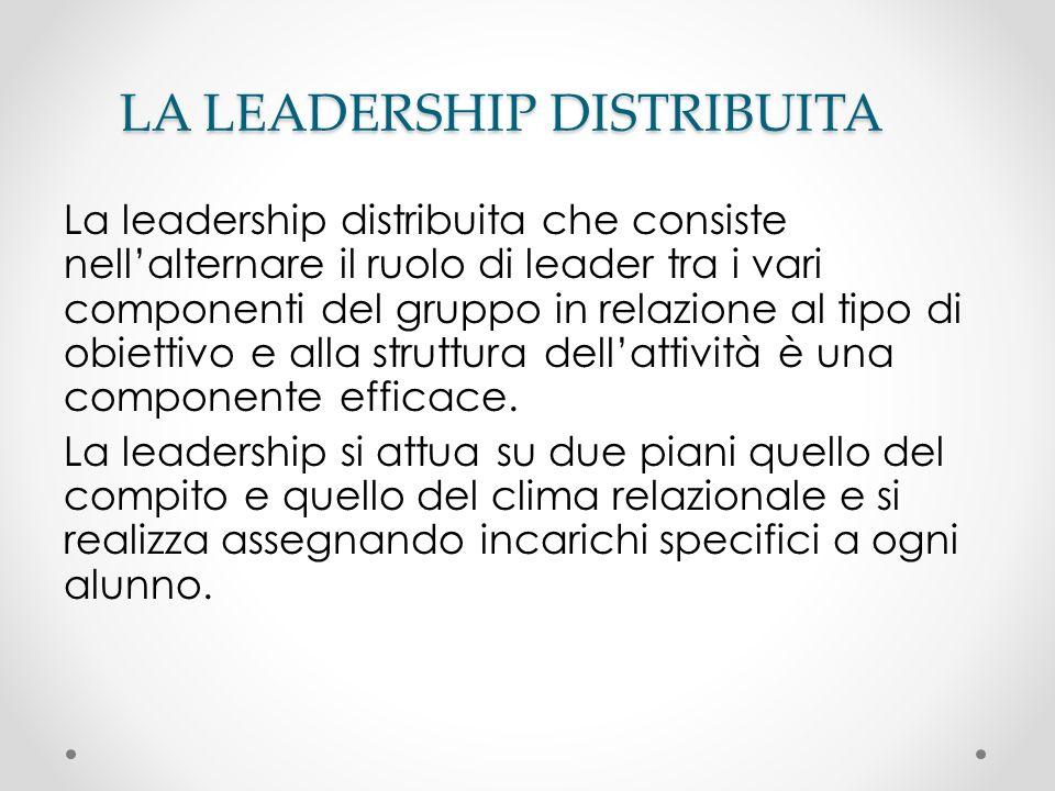 LA LEADERSHIP DISTRIBUITA La leadership distribuita che consiste nellalternare il ruolo di leader tra i vari componenti del gruppo in relazione al tip
