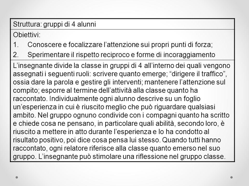 Struttura: gruppi di 4 alunni Obiettivi: 1.Conoscere e focalizzare lattenzione sui propri punti di forza; 2.Sperimentare il rispetto reciproco e forme
