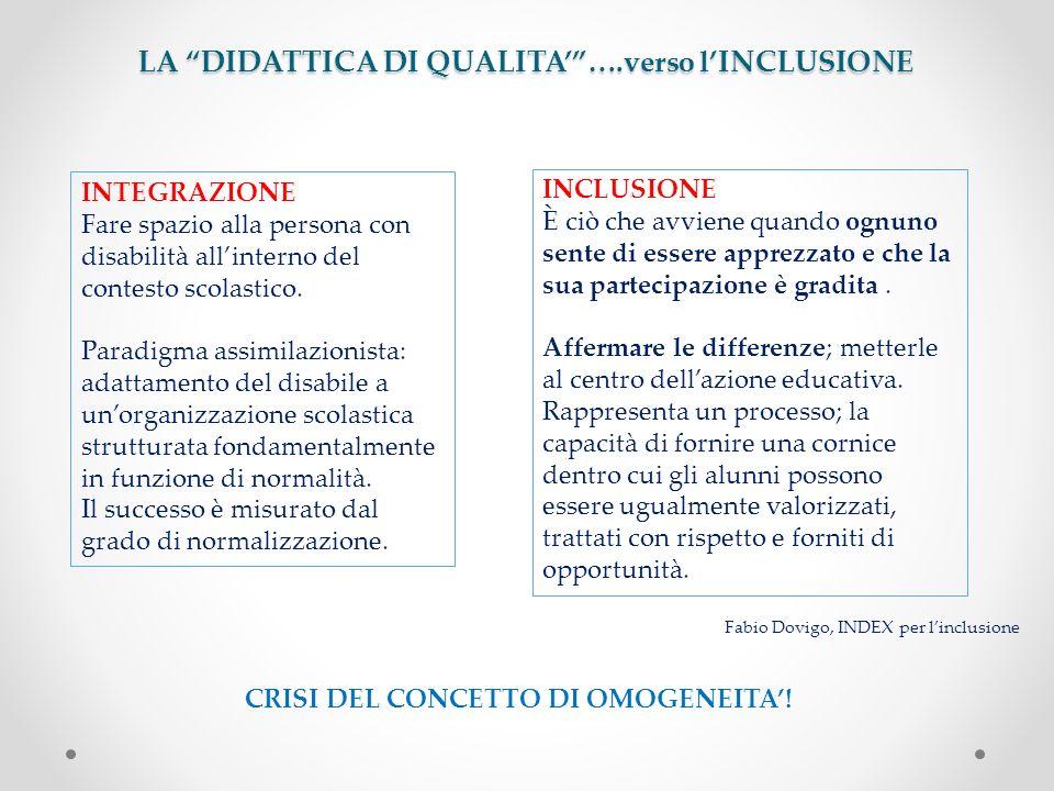 LA DIDATTICA DI QUALITA….verso lINCLUSIONE INTEGRAZIONE Fare spazio alla persona con disabilità allinterno del contesto scolastico. Paradigma assimila