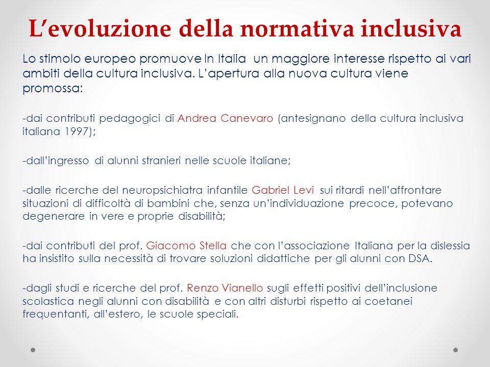 Levoluzione della normativa inclusiva Lo stimolo europeo promuove In Italia un maggiore interesse rispetto ai vari ambiti della cultura inclusiva. Lap