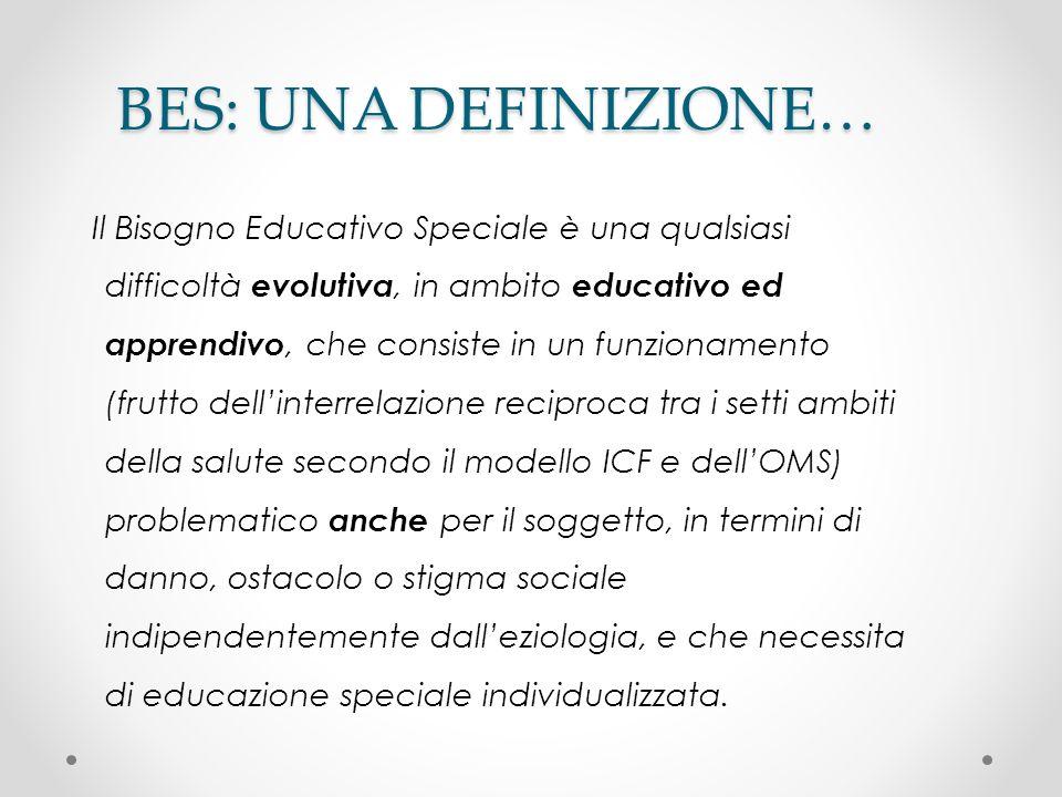 BES: UNA DEFINIZIONE… Il Bisogno Educativo Speciale è una qualsiasi difficoltà evolutiva, in ambito educativo ed apprendivo, che consiste in un funzio