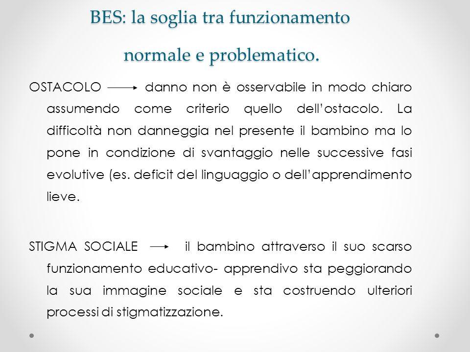 Direttiva e Circolare BES Indicazioni operative: Rapporti con la Famiglia La famiglia interviene come soggetto portatore di interessi ma anche come risorsa e fondamentale fonte di informazioni.
