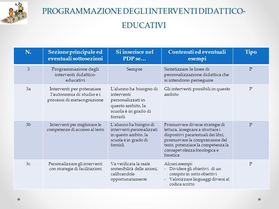 PROGRAMMAZIONE DEGLI INTERVENTI DIDATTICO- EDUCATIVI N.Sezione principale ed eventuali sottosezioni Si inserisce nel PDP se… Contenuti ed eventuali es