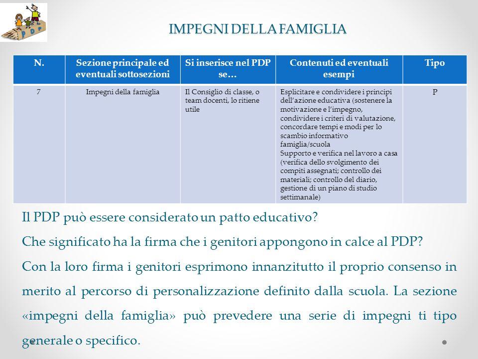 IMPEGNI DELLA FAMIGLIA N.Sezione principale ed eventuali sottosezioni Si inserisce nel PDP se… Contenuti ed eventuali esempi Tipo 7Impegni della famig