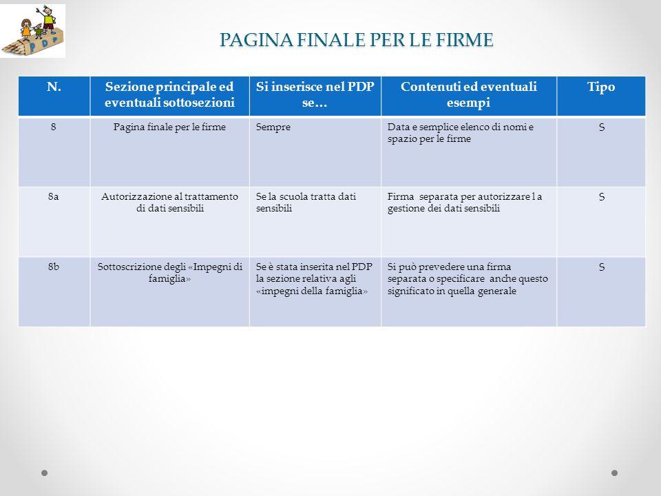 PAGINA FINALE PER LE FIRME N.Sezione principale ed eventuali sottosezioni Si inserisce nel PDP se… Contenuti ed eventuali esempi Tipo 8Pagina finale p