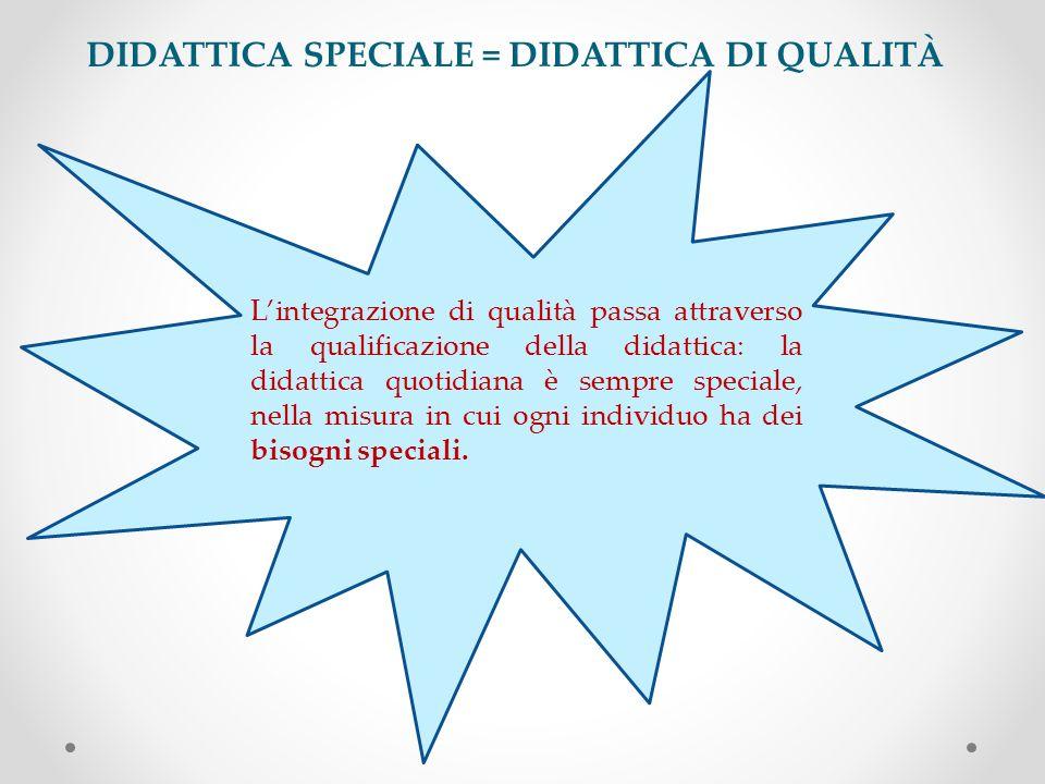 DIDATTICA SPECIALE = DIDATTICA DI QUALITÀ Lintegrazione di qualità passa attraverso la qualificazione della didattica: la didattica quotidiana è sempr