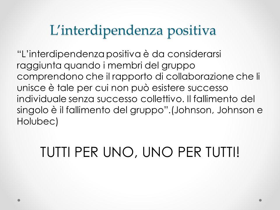 Linterdipendenza positiva Linterdipendenza positiva è da considerarsi raggiunta quando i membri del gruppo comprendono che il rapporto di collaborazio