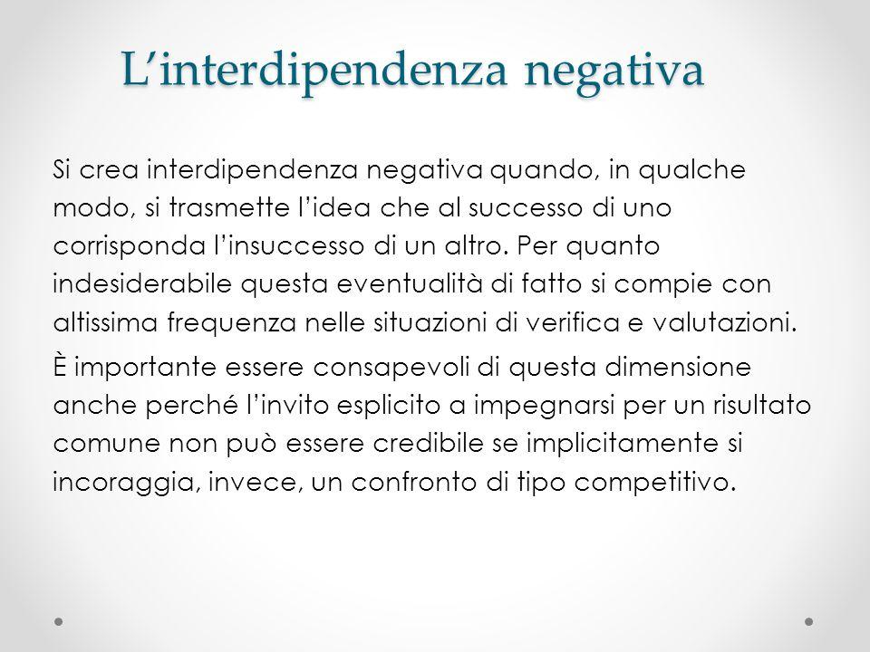 Linterdipendenza negativa Si crea interdipendenza negativa quando, in qualche modo, si trasmette lidea che al successo di uno corrisponda linsuccesso