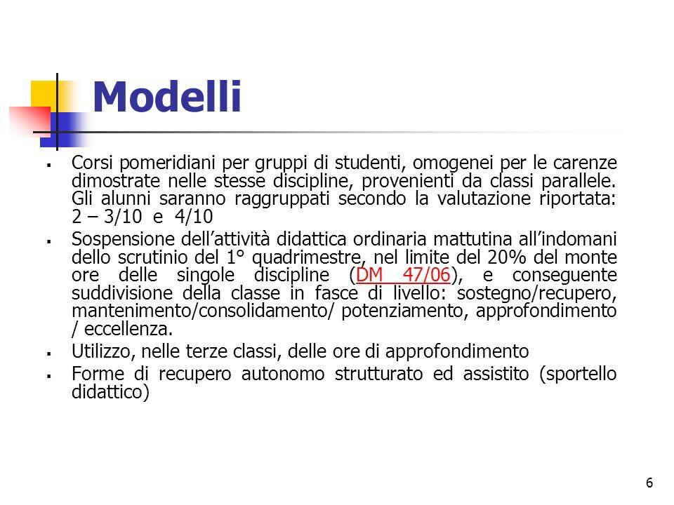 6 Modelli Corsi pomeridiani per gruppi di studenti, omogenei per le carenze dimostrate nelle stesse discipline, provenienti da classi parallele. Gli a