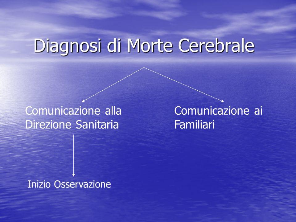 Diagnosi di Morte Cerebrale Comunicazione alla Direzione Sanitaria Inizio Osservazione Comunicazione ai Familiari