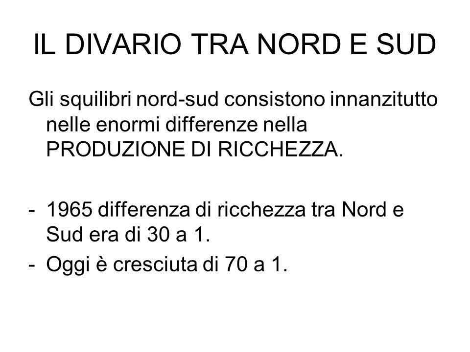 IL DIVARIO TRA NORD E SUD Gli squilibri nord-sud consistono innanzitutto nelle enormi differenze nella PRODUZIONE DI RICCHEZZA. -1965 differenza di ri