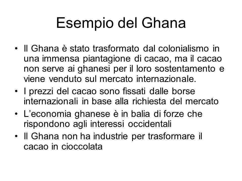 Esempio del Ghana Il Ghana è stato trasformato dal colonialismo in una immensa piantagione di cacao, ma il cacao non serve ai ghanesi per il loro sost
