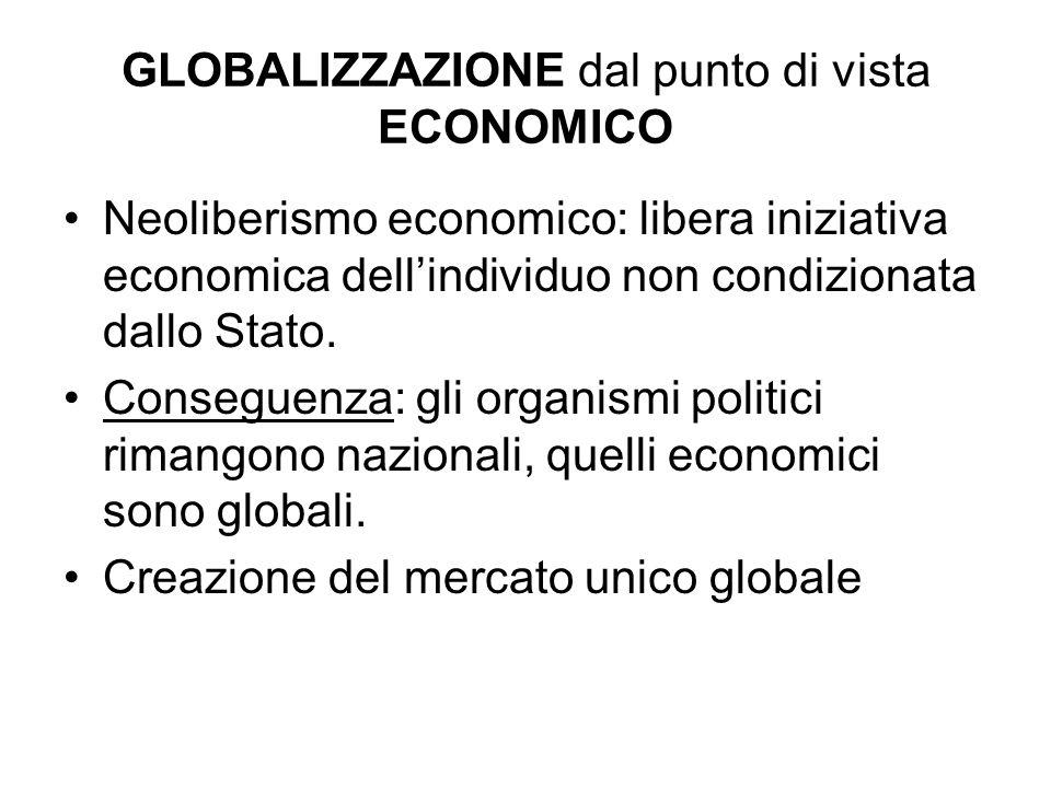 GLOBALIZZAZIONE dal punto di vista ECONOMICO Neoliberismo economico: libera iniziativa economica dellindividuo non condizionata dallo Stato. Conseguen