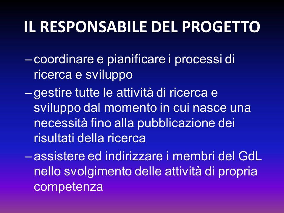 IL RESPONSABILE DEL PROGETTO –coordinare e pianificare i processi di ricerca e sviluppo –gestire tutte le attività di ricerca e sviluppo dal momento i