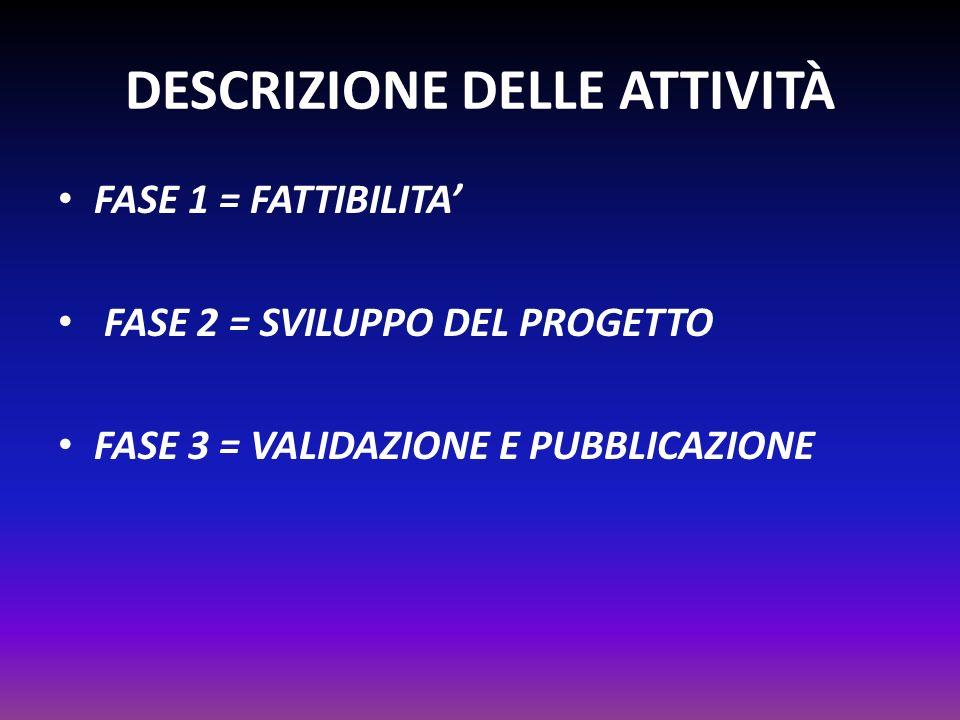 DESCRIZIONE DELLE ATTIVITÀ FASE 1 = FATTIBILITA FASE 2 = SVILUPPO DEL PROGETTO FASE 3 = VALIDAZIONE E PUBBLICAZIONE