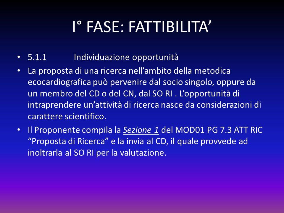 I° FASE: FATTIBILITA 5.1.1Individuazione opportunità La proposta di una ricerca nellambito della metodica ecocardiografica può pervenire dal socio sin