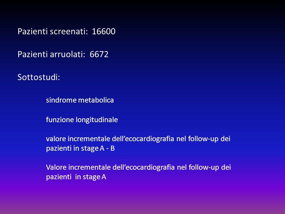 Pazienti screenati: 16600 Pazienti arruolati: 6672 Sottostudi: sindrome metabolica funzione longitudinale valore incrementale dellecocardiografia nel