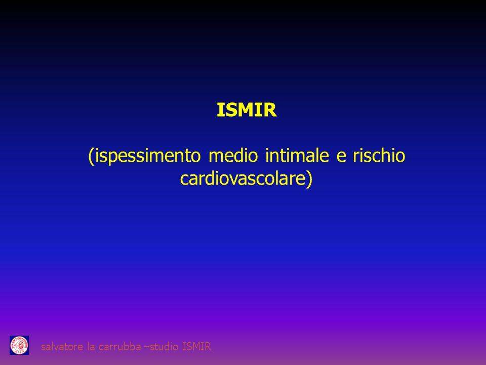 ISMIR (ispessimento medio intimale e rischio cardiovascolare) salvatore la carrubba –studio ISMIR