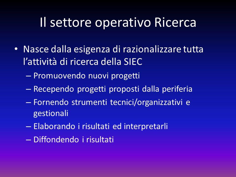 Il settore operativo Ricerca Nasce dalla esigenza di razionalizzare tutta lattività di ricerca della SIEC – Promuovendo nuovi progetti – Recependo pro