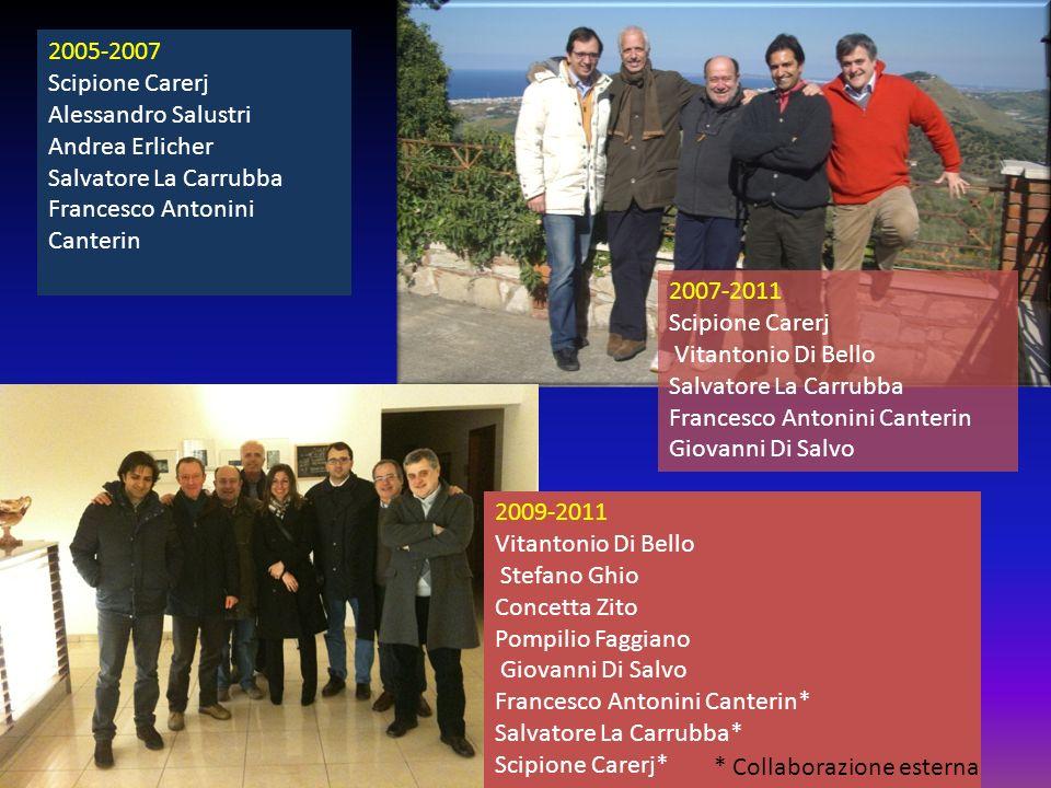 2005-2007 Scipione Carerj Alessandro Salustri Andrea Erlicher Salvatore La Carrubba Francesco Antonini Canterin 2007-2011 Scipione Carerj Vitantonio D