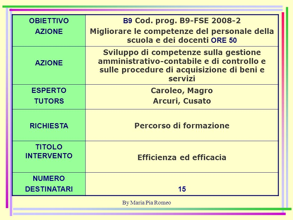 By Maria Pia Romeo OBIETTIVO AZIONE F1 Cod.prog.