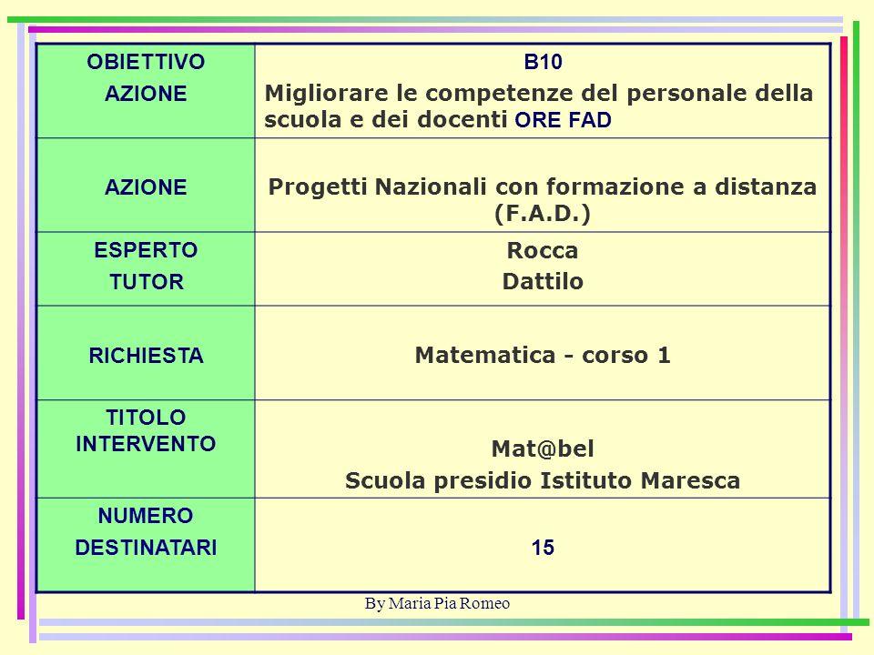 By Maria Pia Romeo OBIETTIVO AZIONE C1 Cod.prog.
