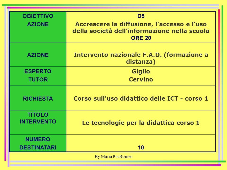 By Maria Pia Romeo OBIETTIVO AZIONE D5 Accrescere la diffusione, laccesso e luso della società dellinformazione nella scuola ORE 20 AZIONE Intervento nazionale F.A.D.